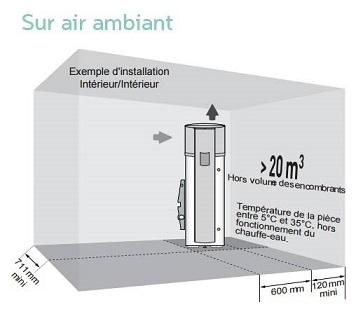 ou installer chauffe eau thermodynamique