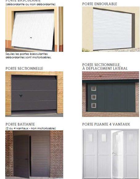Quels sont les différents types de porte de garage ?