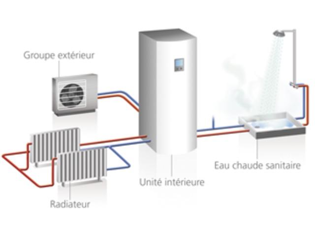 comment choisir pompe a chaleur